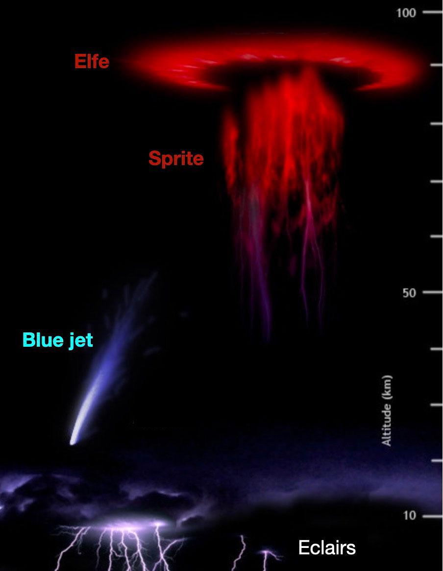 is_sprite_elfe_bluejet.jpg